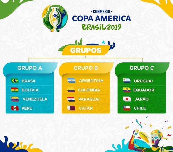 """""""Copa America - 2019"""". Жапония мен Катар құрамалары қалай қатыспақ?   - на sport.bugin.kz"""