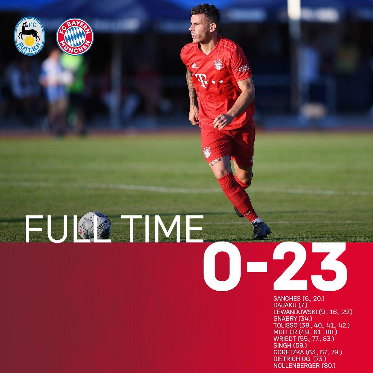 Бавария жолдастық кездесуде 23 гол соқты - на sport.bugin.kz